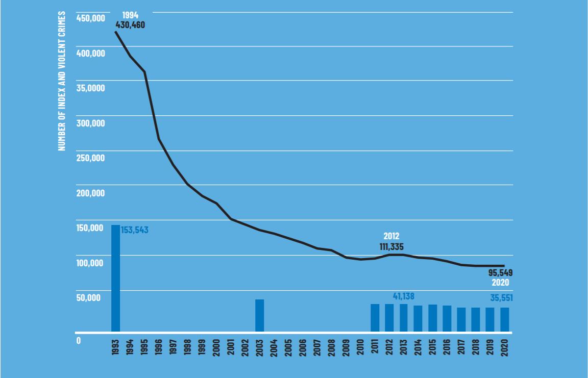 social fabric graph